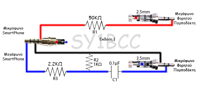 SY1BCC TNC Cable For Standards Kenwood V1