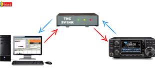 Κατασκευή TNC για πομποδέκτες βάσεως, αυτοκινήτων και φορητών