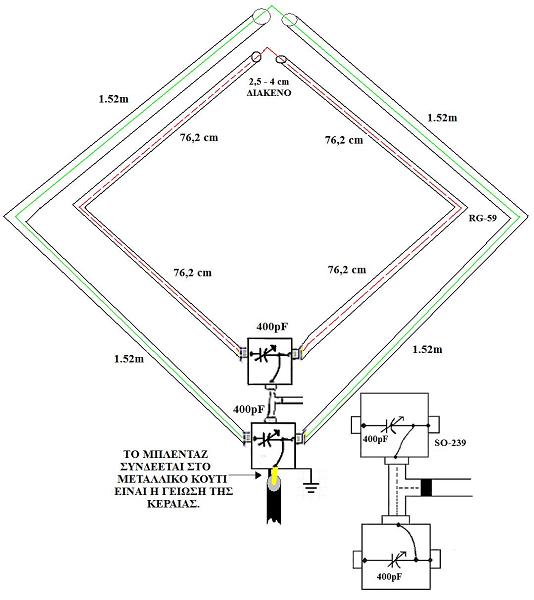 Το βασικό σχέδιο της ομοαξονικής κεραίας λήψεως για 160 και 80m.