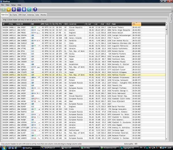 Εικόνα 2 Λογισμικό ViewProp