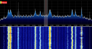 Radio Skimmers | Μέρος 3/3