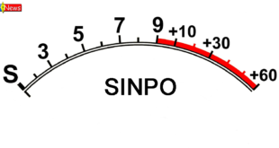 Τι σημαίνει το ακρωνύμιο «SINPO»